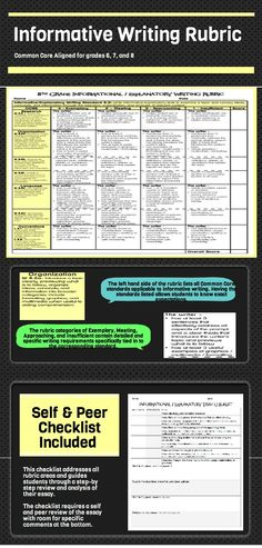 Common Core Aligned Informative / Explanatory Writing Rubrics for Middle School This packet includes the 6th, 7th, and 8th grade versions of a complete 4-point rubric that assesses eight Common Core Standards. The categories of Research, Organization, Language, and Conventions are segmented according to each of the eight standards. Descriptors for the 4-points are detailed and specific.