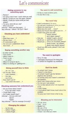 English phrases, let's communicate - Repinned by Chesapeake College Adult Ed. We offer free classes on the Eastern Shore of MD to help you earn your GED - H.S. Diploma or Learn English (ESL). www.Chesapeake.edu