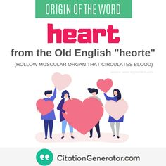 "Origin of the word ""heart"" Vocabulary, Writing, The Originals, Words, Sign Off, English Grammar, Content Marketing, Old Things, Twitter"