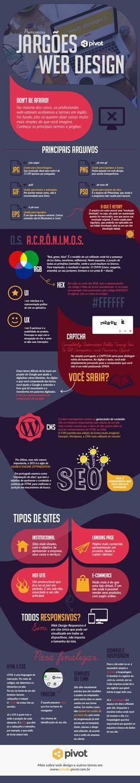 Infográfico Jargões (termos) do web design                                                                                                                                                                                 Mais