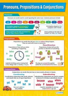 32 Best Classroom Posters For English Teachers images in