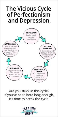 Vicious Cycle of Destruction: When Will the Pain End?