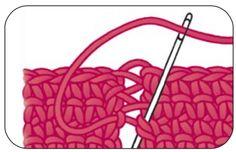 Nehmen Sie abwechselnd zwei Fäden von der rechten Seite und zwei Fäden von der linken Seite.