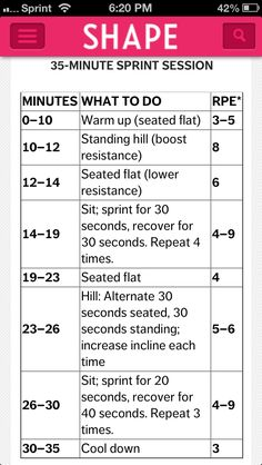 Stationary Bike Workout