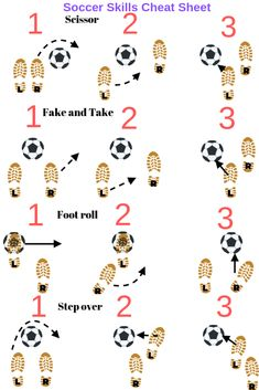 Soccer skills sheet to help players in situations. Include this while soccer coaching alongside soccer drills for kids to help improve a soccer players ball mastery and dribbling skills in soccer. soccer Soccer skills for kids: 4 easy skills Soccer Pro, Soccer Memes, Youth Soccer, Soccer Quotes, Soccer Tips, Play Soccer, Football Soccer, Soccer Goals, Nike Soccer