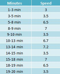Interval running workout