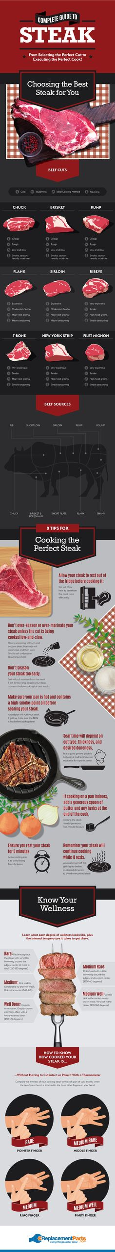 Complete Guide to Cooking Steak [Infographic]