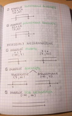 School Notebooks, Back 2 School, School Notes, English Study, Studyblr, Maths, Medicine, Chart, Science