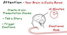Presentation Rules using Visual Storytelling to sell Big Ideas