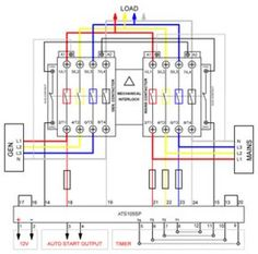 Automatic transfer switch with control unit