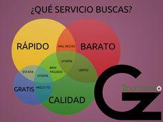 ¿Qué servicio buscas? - Gz2puntocero.com