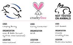 Wet N Wild, The Body Shop, Free Brand, Urban Decay, Cruelty Free Kitty, Cruelty Free Makeup Peta, Beauty Without Cruelty, Bunny Logo, Vegan Makeup