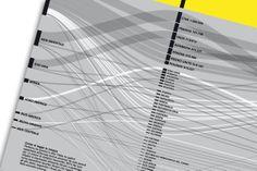 Wired - Prossima fermata Milano on Behance