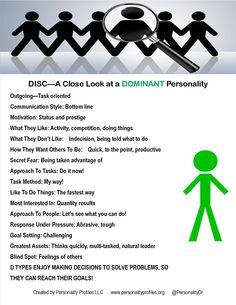"""Would you like a better understanding of the """"D"""" personality? Check out this handy reference! www.personalityprofiles.org #DISC #Personality"""