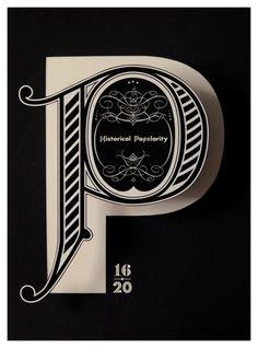 Beautiful Type — Beautiful Typographic poster from Tom Davie