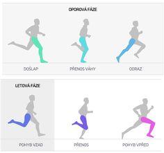 Fotogalerie | Dva běžci