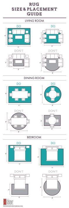 PRINTABLE Area rug size and placement guide on the Front Door blog. Teppichgröße und Platzierung bei verschiedenen Möbelgruppen. - Wissen: 1 inch = 2,54 cm = 0,0254 m; 1 foot = 12 inches = 30,48 cm = 0,3048 m.(Quelle: http://t1p.de/umrechung-feet-inch-meter)