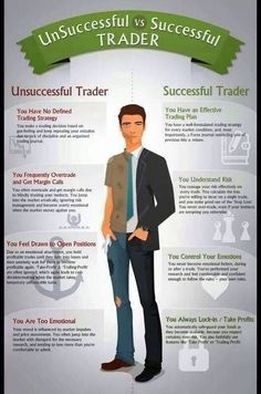 Uob forex trading psychology