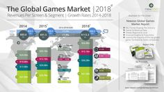 Small_Newzoo_Global_Games_Market_2018_V2