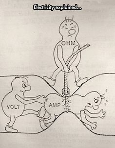 Engineering Science Humor ~ Simplistic representation of Electricity