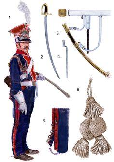 Accessori dei lancieri polacchi del 1 rgt. della guardia imperiale francese