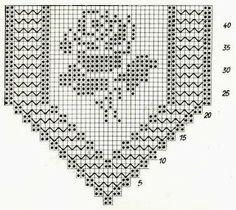 Crochet filet pattern. Would make a nice table runner.