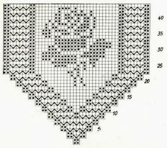 Crochet filet pattern. Would make a nice table runner.