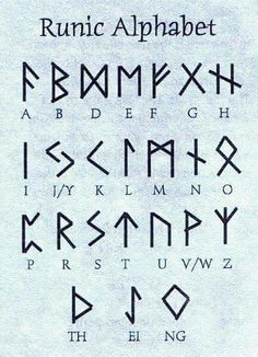 Viking Symbols of the germanic peoples norse speaking scandinavian the vikings Alphabet Code, Alphabet Symbols, Norse Alphabet, Sign Language Alphabet, Glyphs Symbols, Rune Symbols, Fun Fonts Alphabet, Witches Alphabet, Tattoo Alphabet