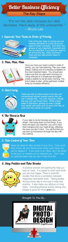 Infographic outlining the key steps to better business efficiency
