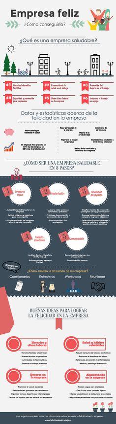 como-ser-empresa-saludable-feliz-infografia