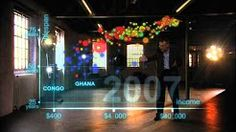 Hans Rosling's 200 Countries, 200 Years, 4 Minutes #becomingvisual #datavisualization
