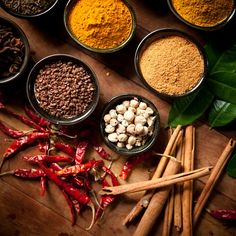 Spices and the age of exploration http://www.escoffier.edu/industry-news/spices-and-the-age-of-exploration/