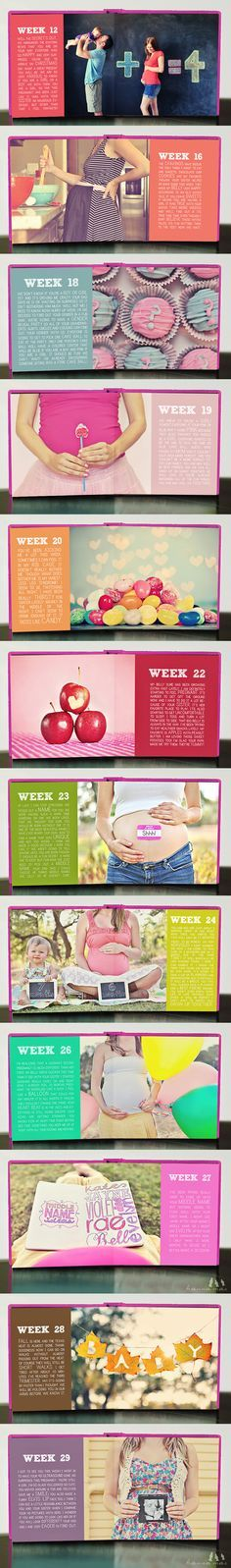 An expecting mother's maternity photobook. Illustrate each week of the pregnancy with a picture & a summary of what happened. Print it in a square format, similar to baby's first year photobook.
