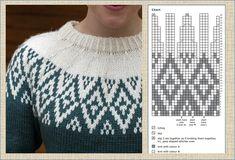 Fair Isle Knitting Patterns, Knitting Charts, Sweater Knitting Patterns, Knitting Stitches, Knitting Needles, Knit Patterns, Baby Knitting, Bead Crochet Rope, Knit Crochet