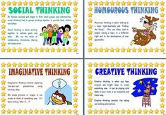 Types of Thinking Posters part 1 from MargD