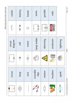Simple word mat containing vocabulary related to electricity and circuits. 4th Grade Science, Middle School Science, Elementary Science, Teaching Science, Science Classroom, Science Experiments, Science Words, Physical Science, Science Worksheets