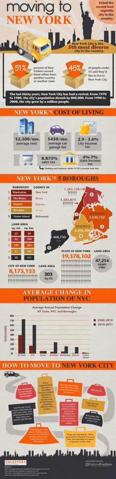 Moving to New York infographic