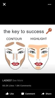 Simple Contouring                                                                                                                                                      More
