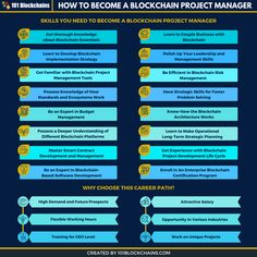 Development Life Cycle, Software Development, Risk Management, Project Management, Token Economy, Flexible Working, Strategic Planning, Blockchain Technology, Life Cycles