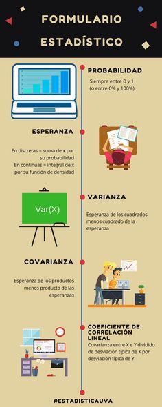 Fórmulas necesarias para cálculos básicos en #estadistica #UVAEduca #estadisticauva