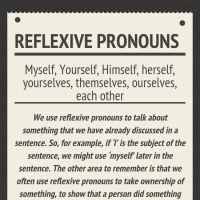 Infographic: Reflexive pronouns