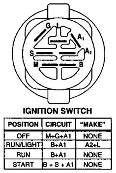 lawn mower ignition switch wiring diagram moreover lawn mower rh pinterest com craftsman riding lawn mower ignition switch wiring diagram lawn mower pto switch wiring diagram