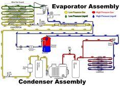 solidworkscatia: refrigeration circuit