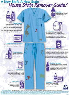Not a gadget, but definitely helpful:  How to get stains out of your scrubs!