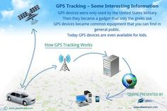 Diweitrack is a leading manufacturer of #GPS car #trackers. The company offers various models, enabling you to get a device that is most suitable for your specific needs.