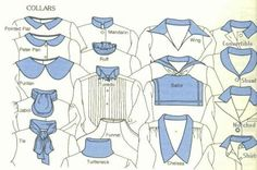 Lots of Style diagrams from dresses to shirts to jackets