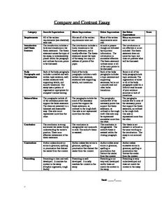 ap spanish lit essay rubric Ap spanish language calendar ww-p high schools » hsn depts » language arts » ms goodkin » ap lit » ap lit general essay rubric ap lit general essay.