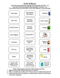 Free worksheet for Acids and Bases experiments | Home School Stuff ...