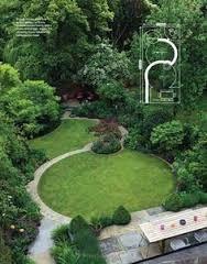 Bildresultat för circular lawn garden designs