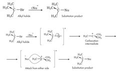 Organic Chemistry Reaction Mechanisms for the MCAT - Reactions of ...